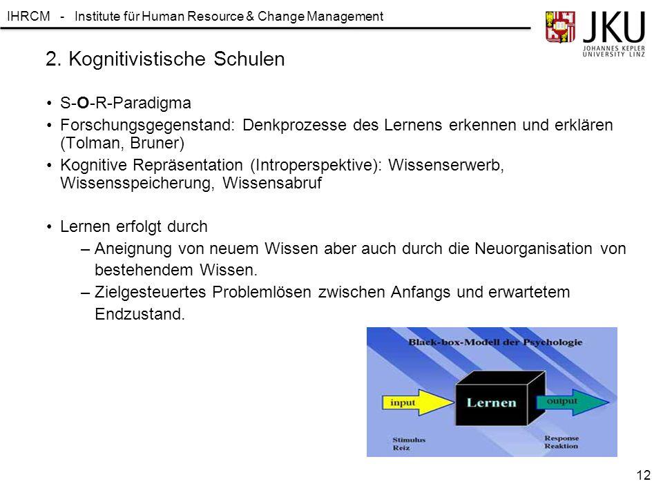 2. Kognitivistische Schulen