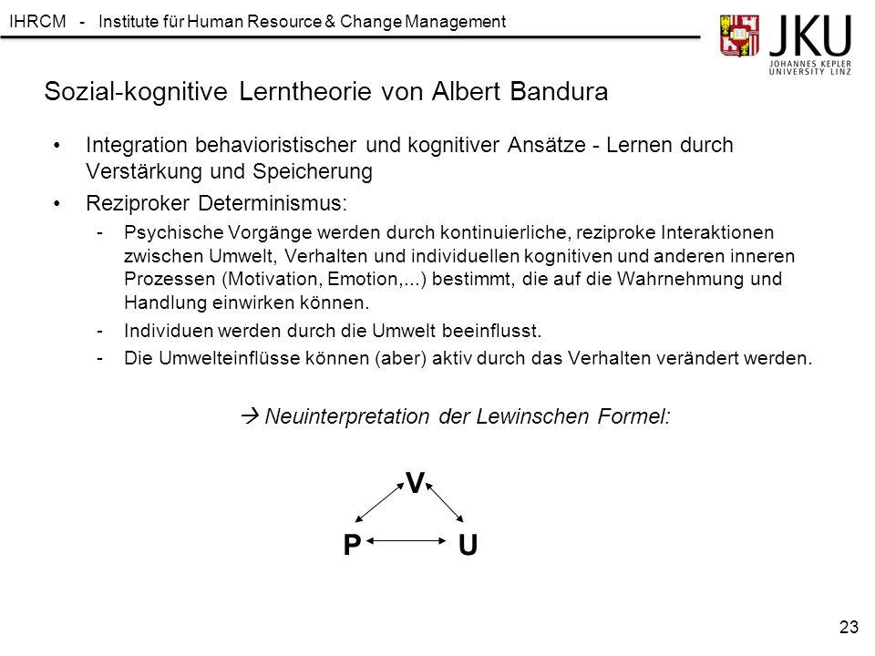 Sozial-kognitive Lerntheorie von Albert Bandura