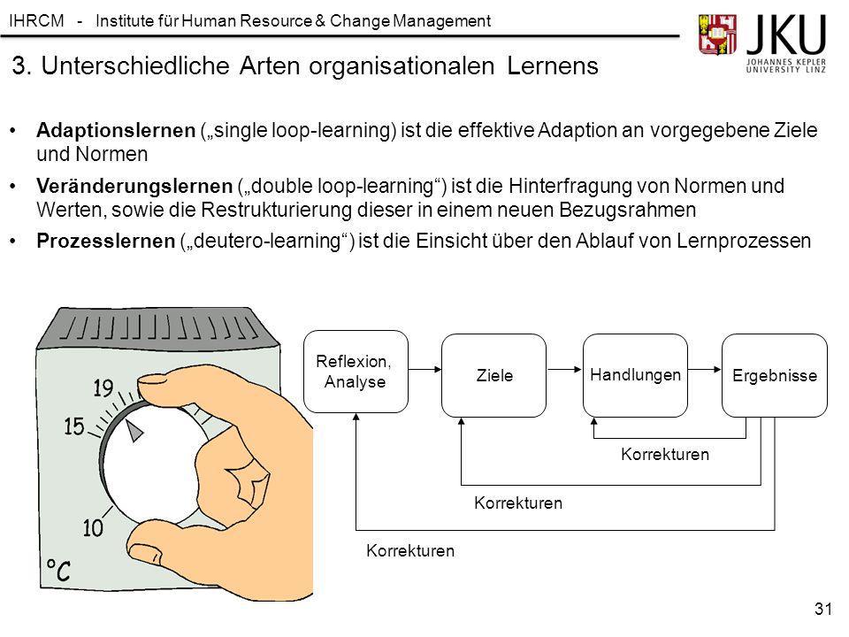 3. Unterschiedliche Arten organisationalen Lernens