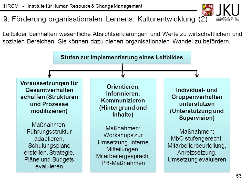 9. Förderung organisationalen Lernens: Kulturentwicklung (2)