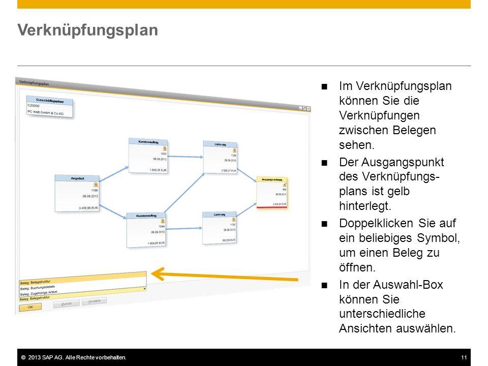 Verknüpfungsplan Im Verknüpfungsplan können Sie die Verknüpfungen zwischen Belegen sehen.