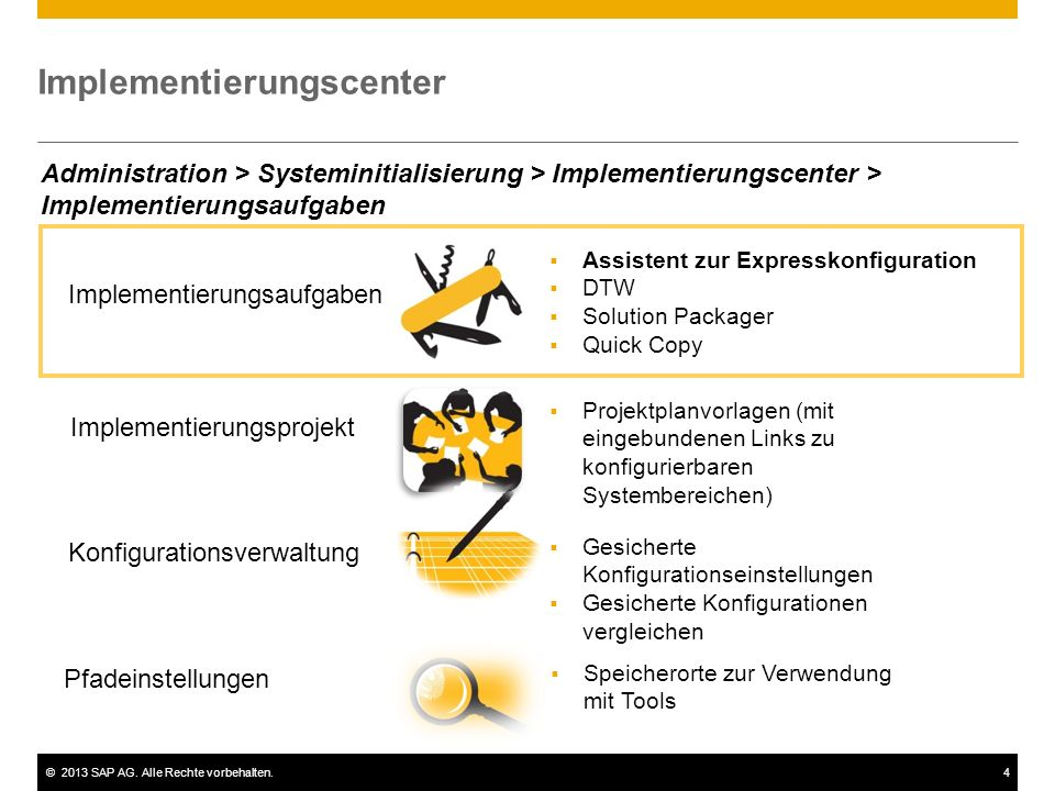 Implementierungscenter