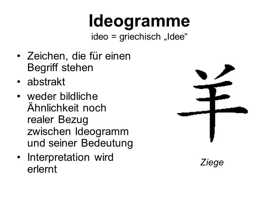 "Ideogramme ideo = griechisch ""Idee"