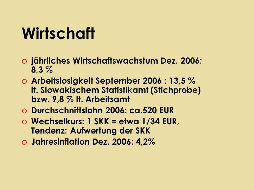 Wirtschaft jährliches Wirtschaftswachstum Dez. 2006: 8,3 %
