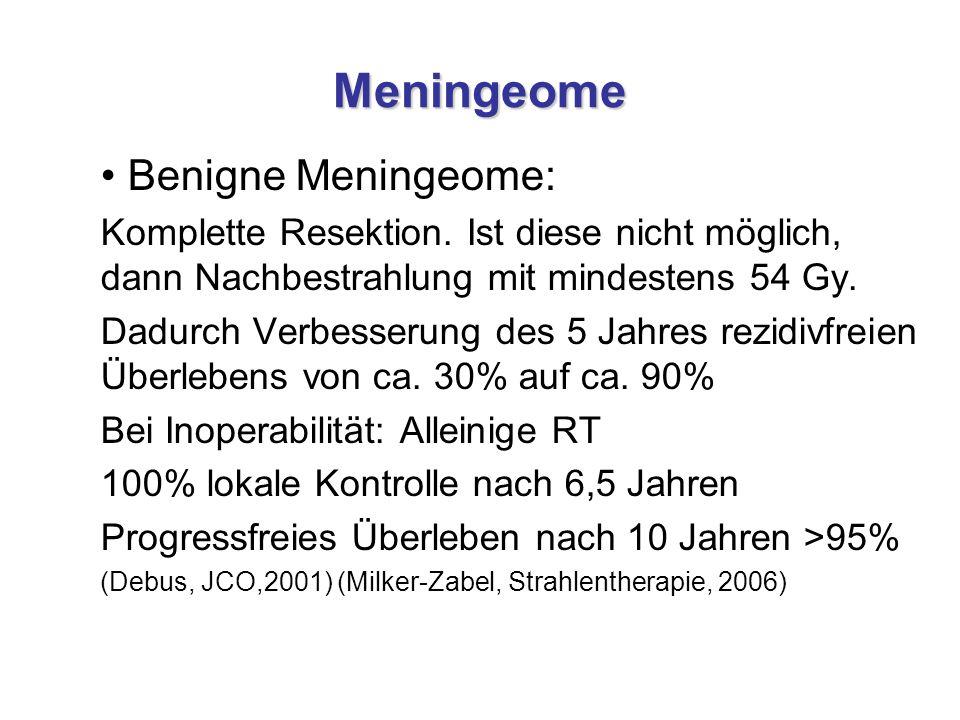 Meningeome Benigne Meningeome: