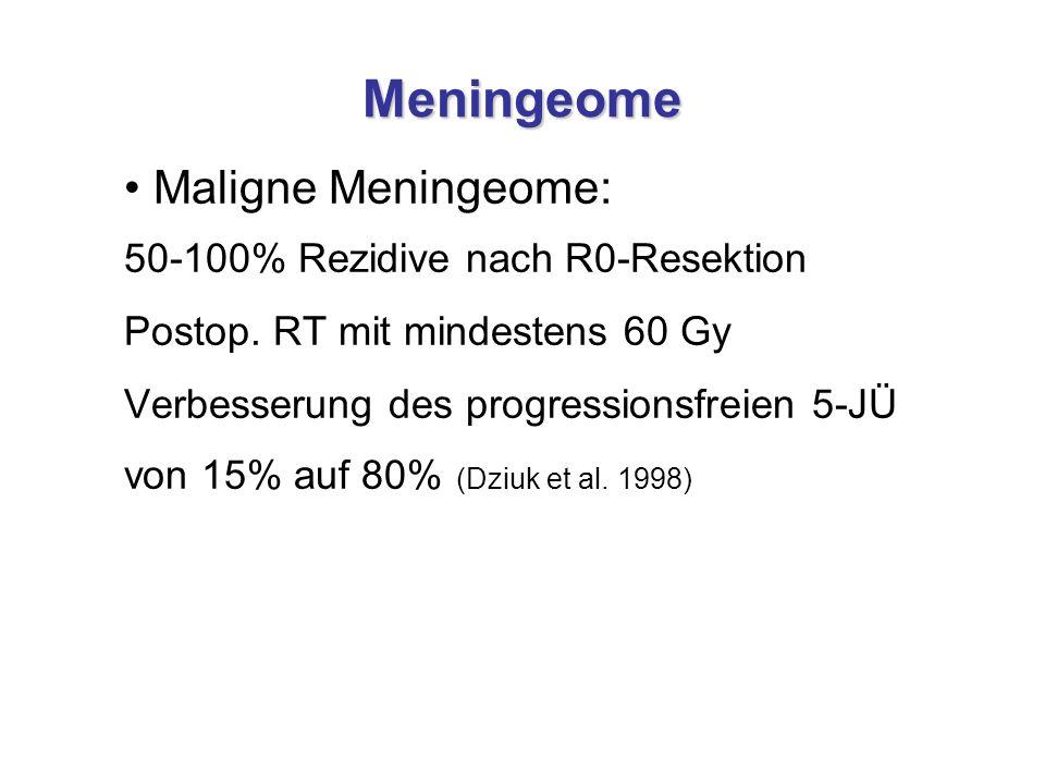 Meningeome Maligne Meningeome: 50-100% Rezidive nach R0-Resektion