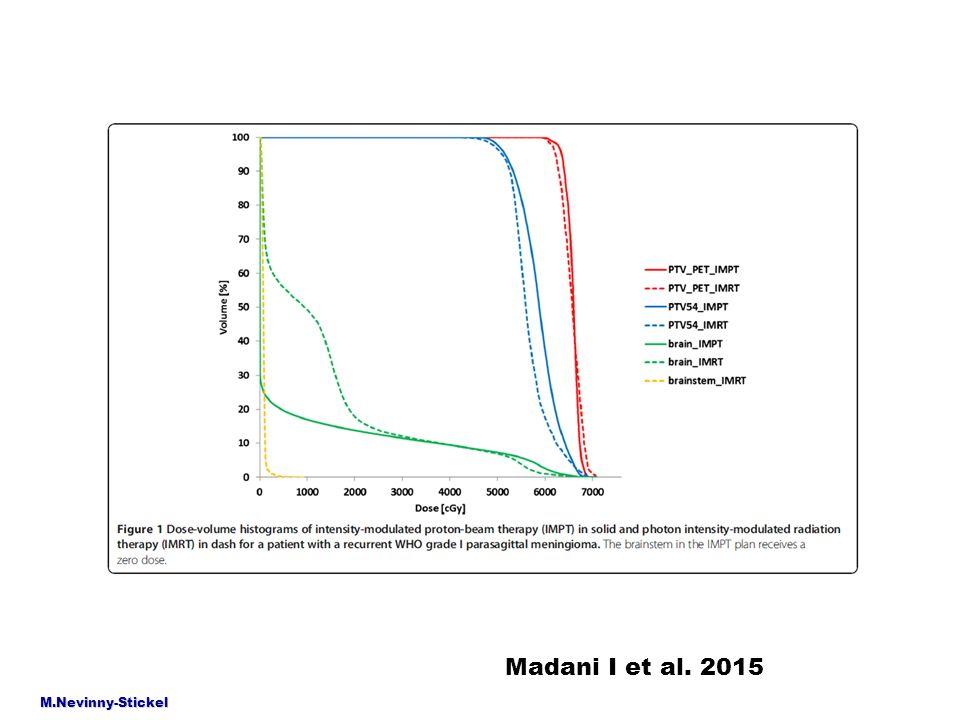 Madani I et al. 2015 M.Nevinny-Stickel