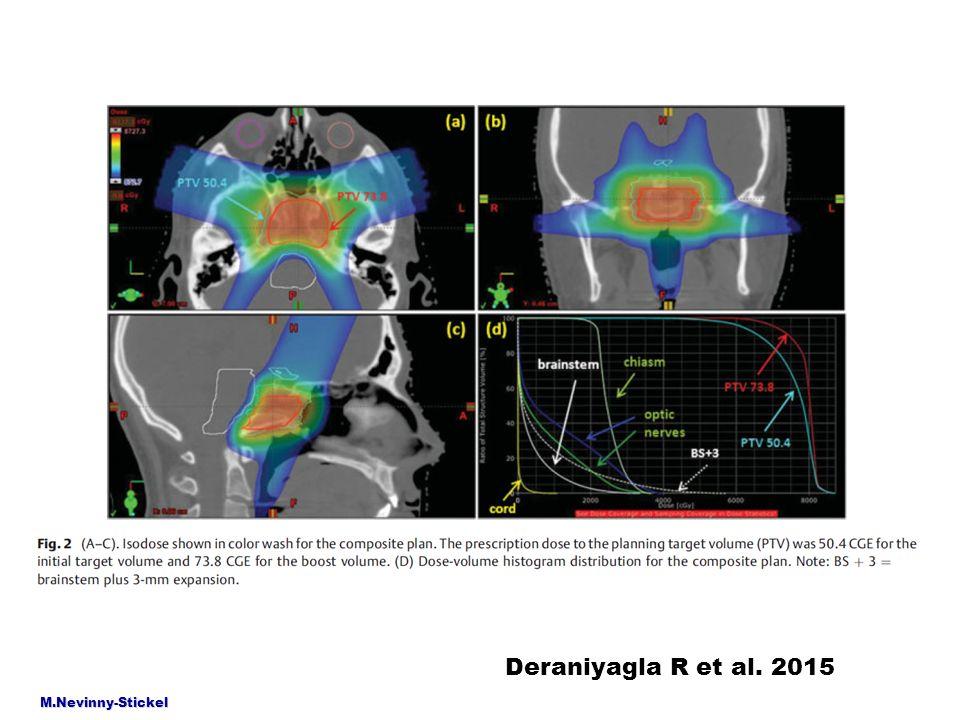 Deraniyagla R et al. 2015 M.Nevinny-Stickel