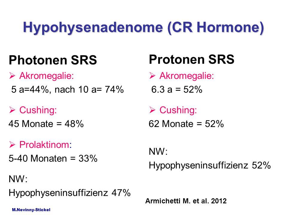 Hypohysenadenome (CR Hormone)