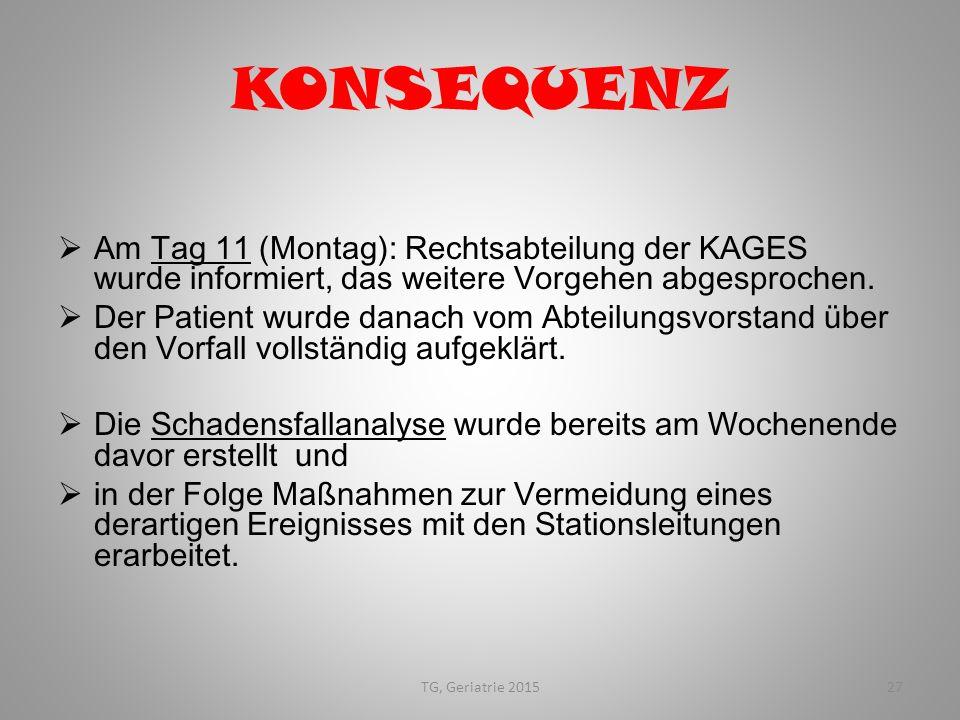 KONSEQUENZ Am Tag 11 (Montag): Rechtsabteilung der KAGES wurde informiert, das weitere Vorgehen abgesprochen.
