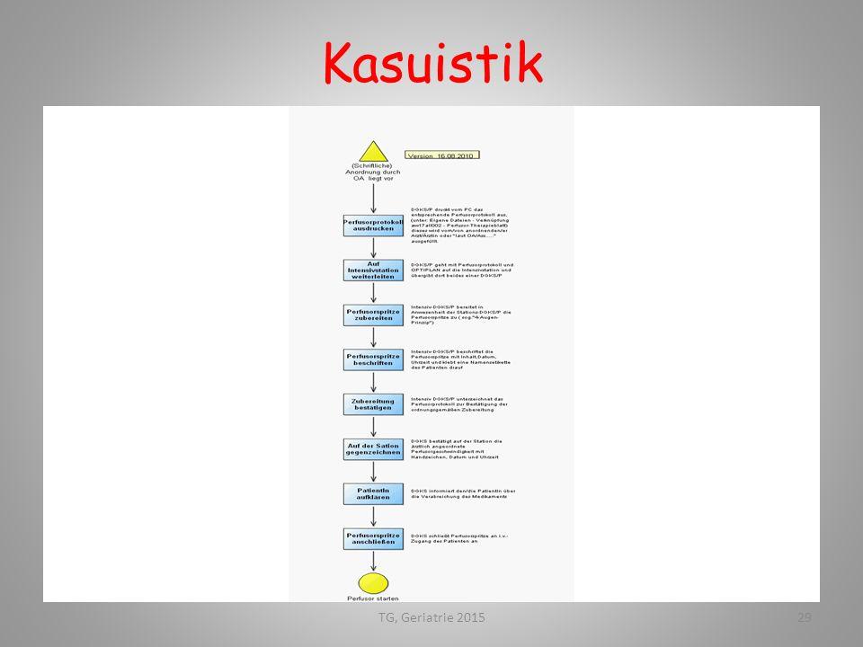 Kasuistik TG, Geriatrie 2015