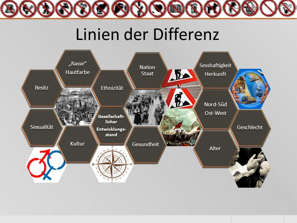"Linien der Differenz ""Rasse Hautfarbe Nation Staat Sesshaftigkeit"