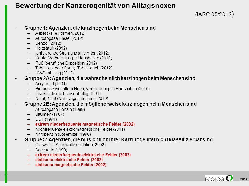 Bewertung der Kanzerogenität von Alltagsnoxen (IARC 05/2012)