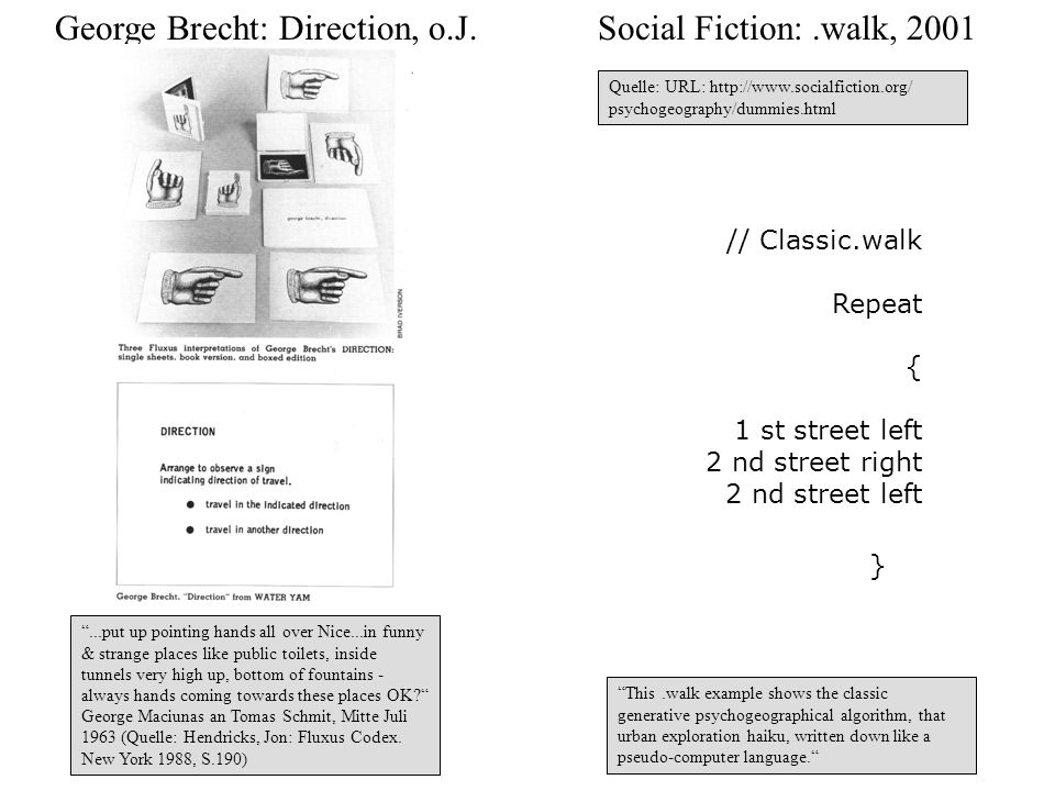 George Brecht: Direction, o.J. Social Fiction: .walk, 2001