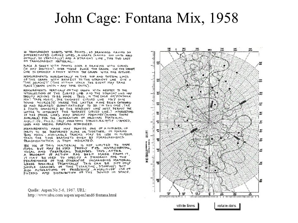 John Cage: Fontana Mix, 1958 Quelle: Aspen No.5-6, 1967.