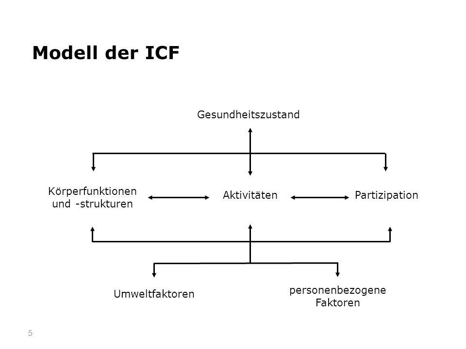 Körperfunktionen und -strukturen