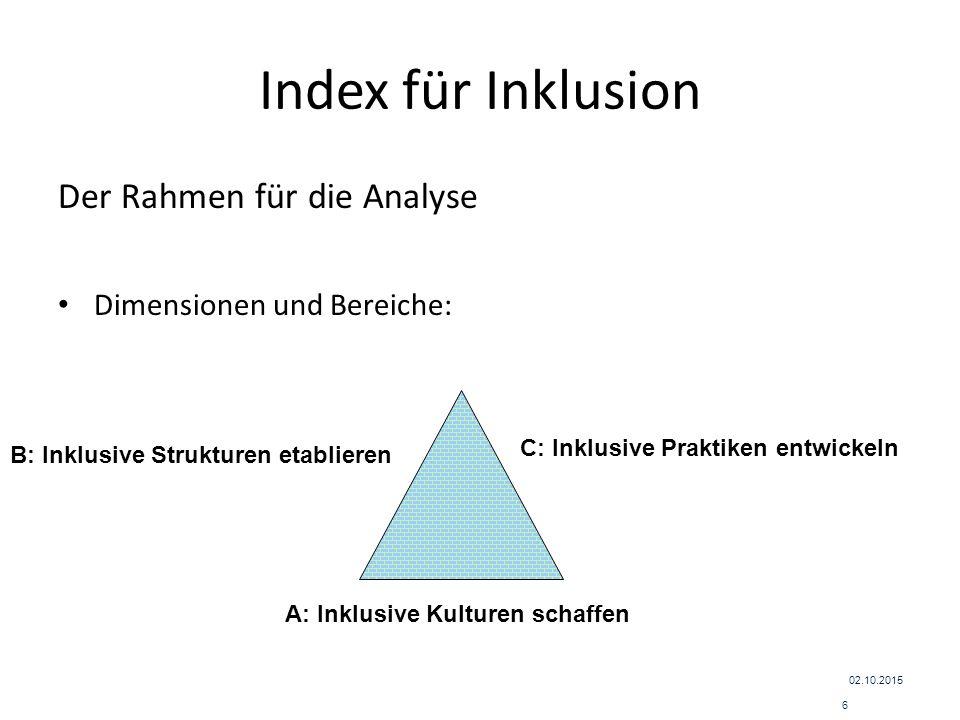 Index für Inklusion Der Rahmen für die Analyse