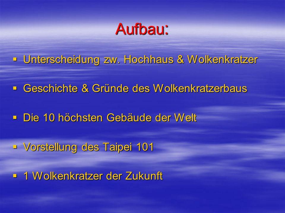 Aufbau: Unterscheidung zw. Hochhaus & Wolkenkratzer