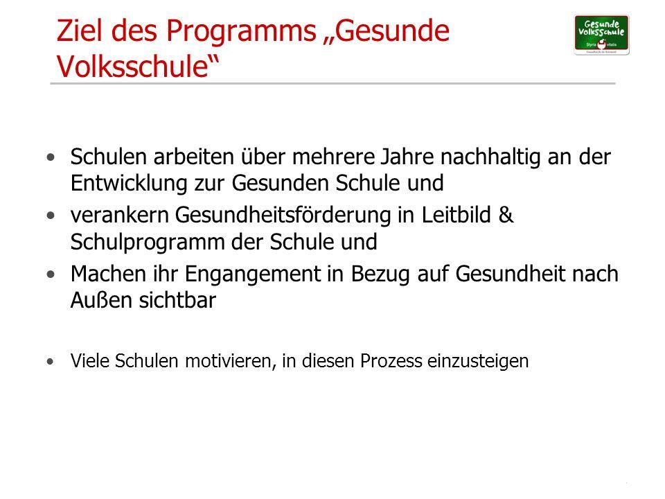 """Ziel des Programms """"Gesunde Volksschule"""