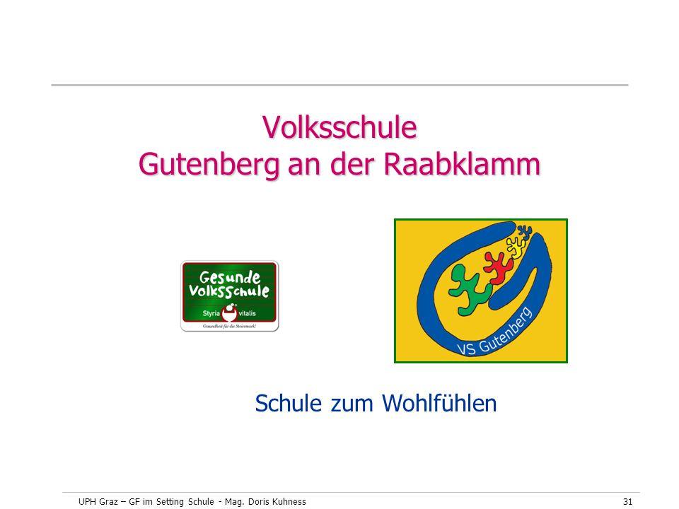 Volksschule Gutenberg an der Raabklamm