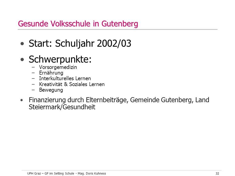 Gesunde Volksschule in Gutenberg