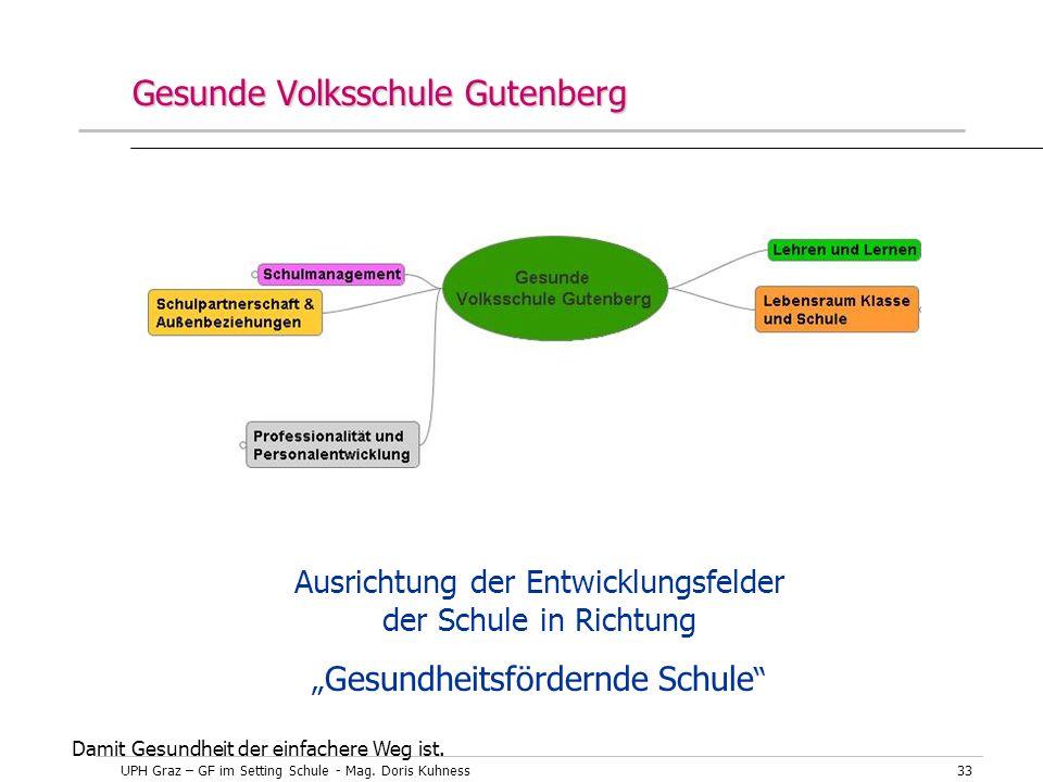 Gesunde Volksschule Gutenberg