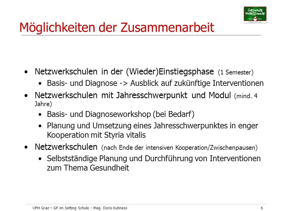 UPH Graz – GF im Setting Schule - Mag. Doris Kuhness