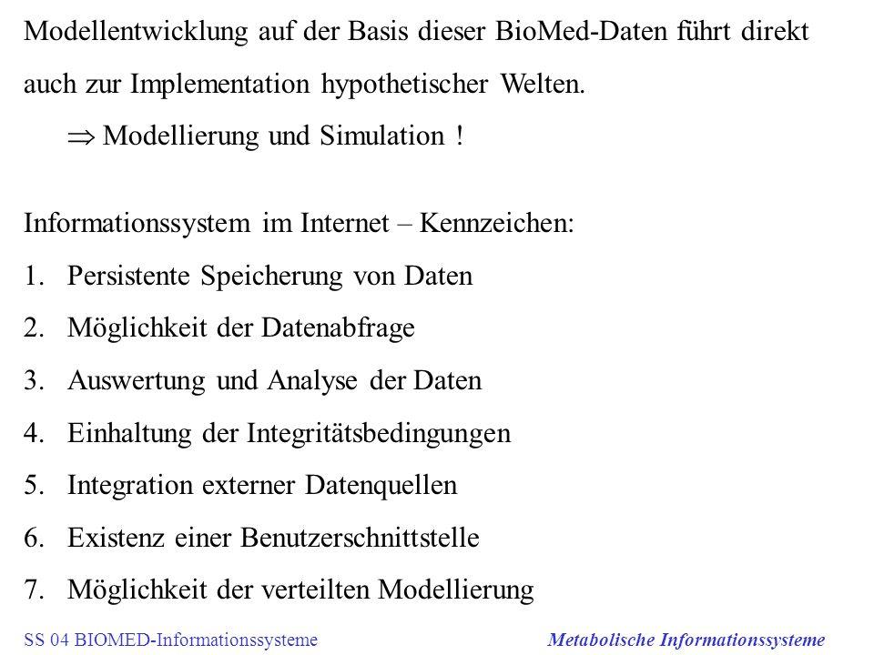Modellentwicklung auf der Basis dieser BioMed-Daten führt direkt