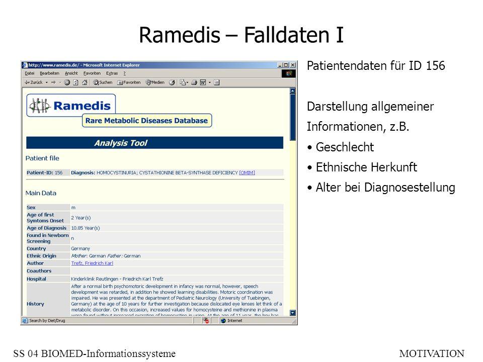 Ramedis – Falldaten I Patientendaten für ID 156