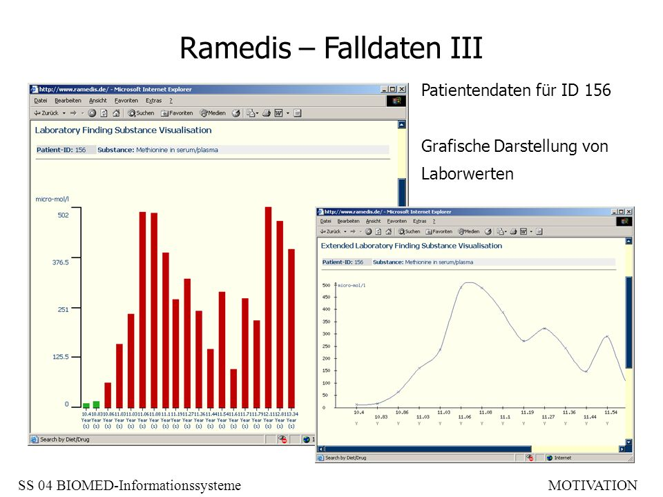 Ramedis – Falldaten III