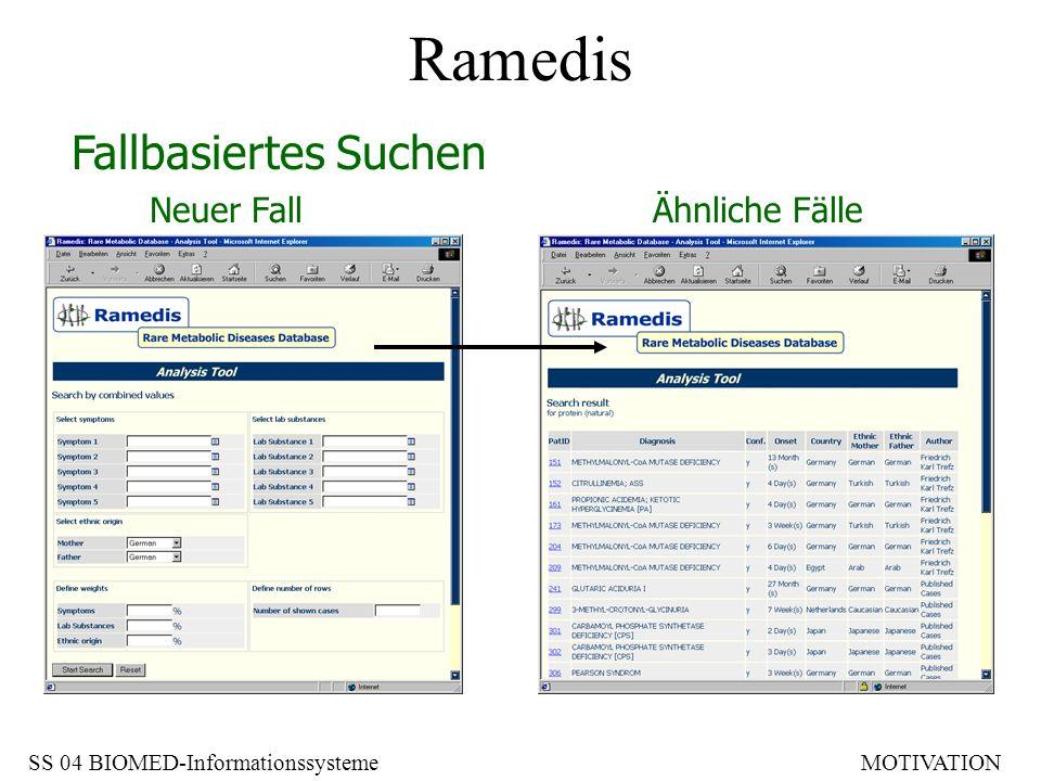 Ramedis Fallbasiertes Suchen Neuer Fall Ähnliche Fälle