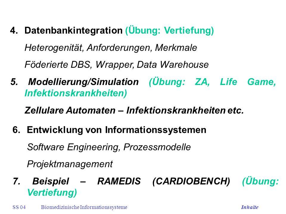 Datenbankintegration (Übung: Vertiefung)