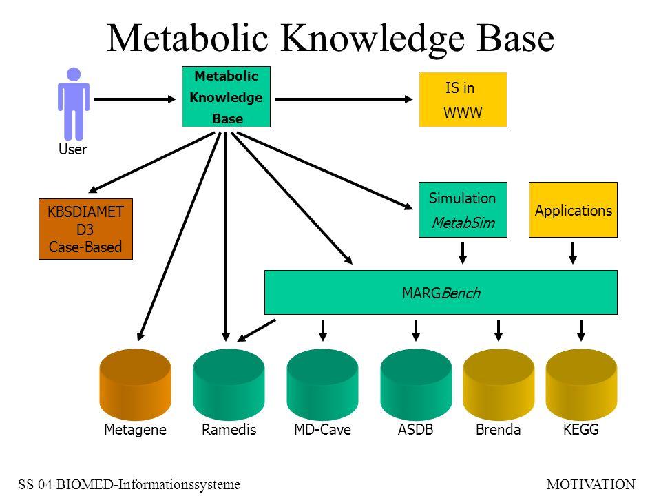 Metabolic Knowledge Base