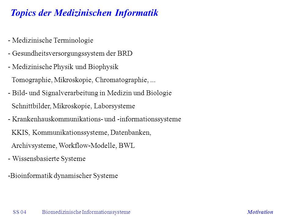 Topics der Medizinischen Informatik