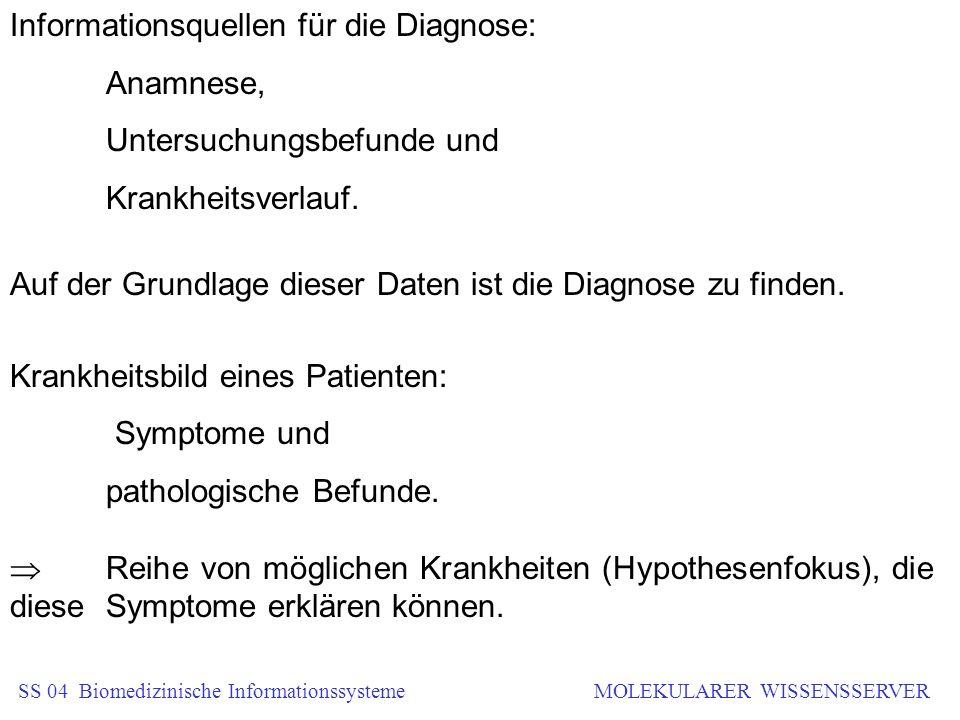 Informationsquellen für die Diagnose: Anamnese,