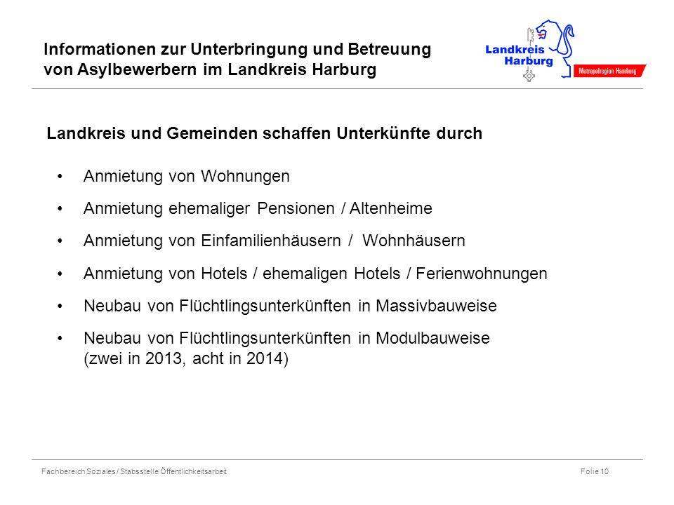 Informationen zur Unterbringung und Betreuung von Asylbewerbern im Landkreis Harburg