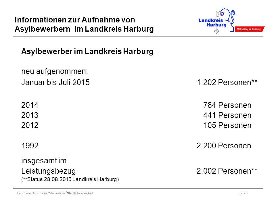 Informationen zur Aufnahme von Asylbewerbern im Landkreis Harburg