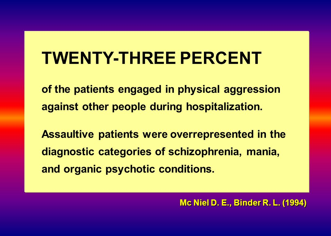 TWENTY-THREE PERCENT of the patients engaged in physical aggression