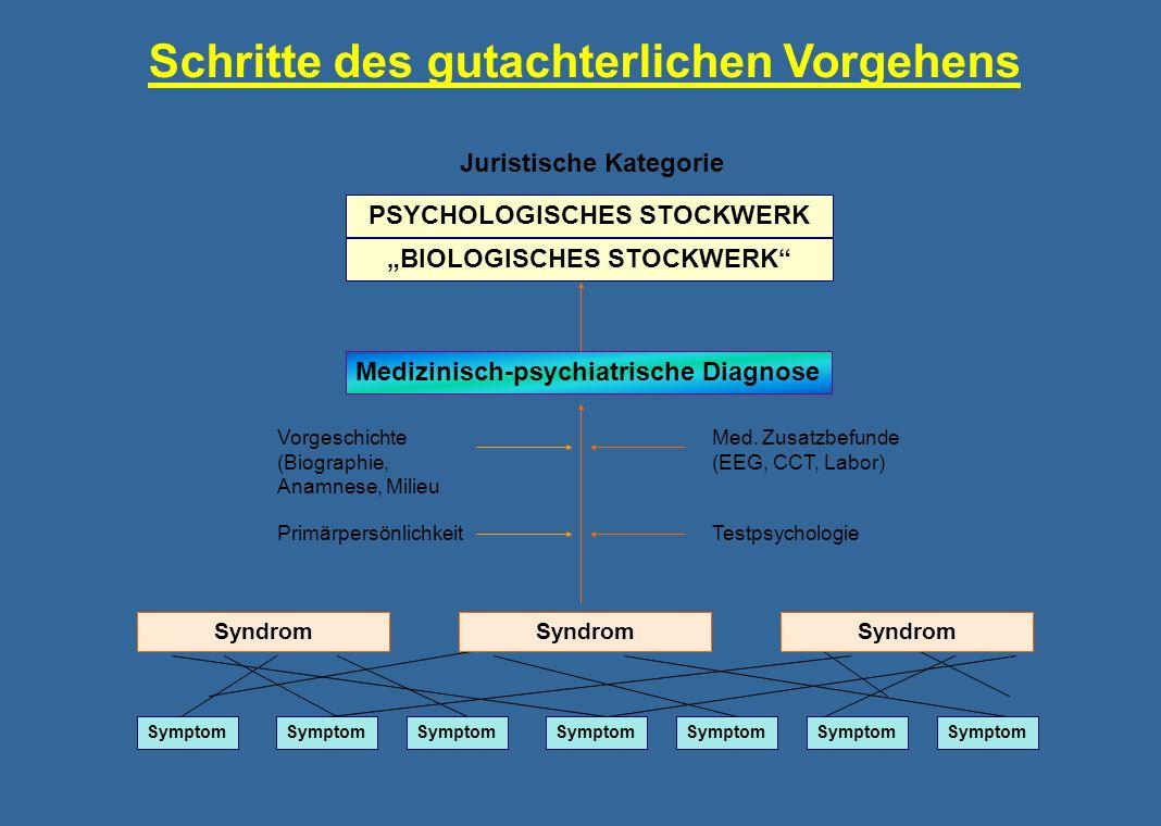 """PSYCHOLOGISCHES STOCKWERK """"BIOLOGISCHES STOCKWERK"""
