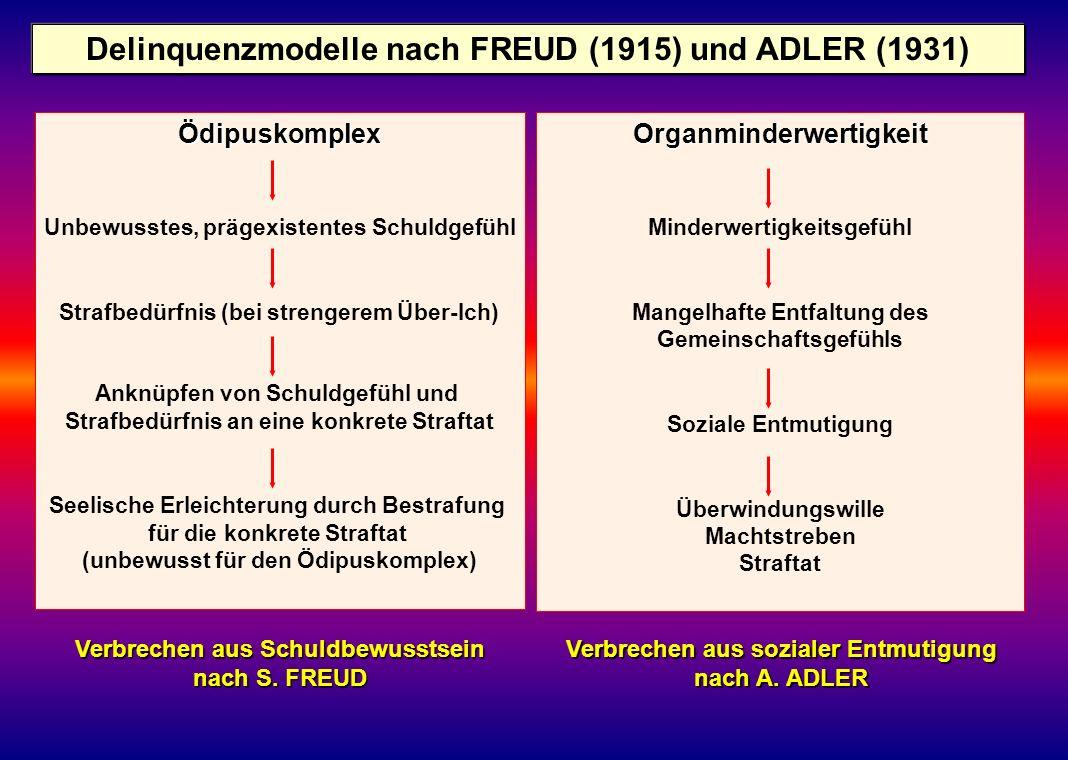 Delinquenzmodelle nach FREUD (1915) und ADLER (1931)