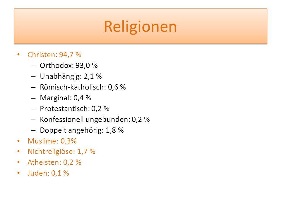 Religionen Christen: 94,7 % Orthodox: 93,0 % Unabhängig: 2,1 %