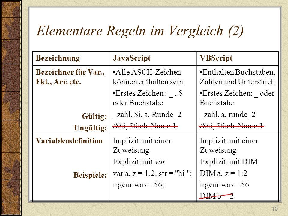 Elementare Regeln im Vergleich (2)