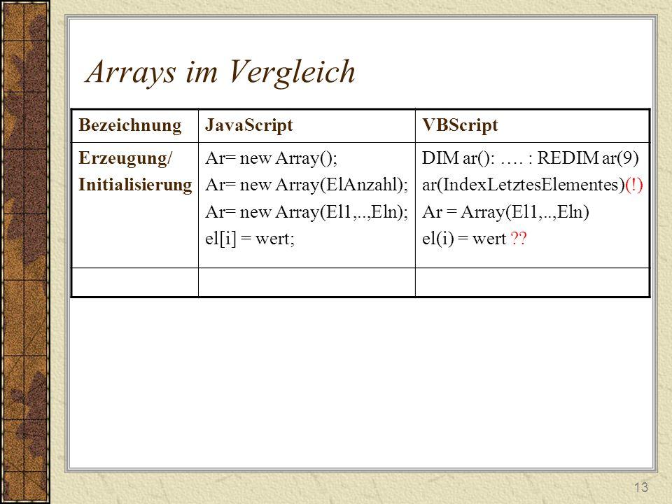 Arrays im Vergleich Bezeichnung JavaScript VBScript Erzeugung/