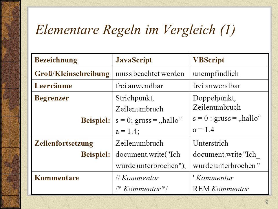 Elementare Regeln im Vergleich (1)