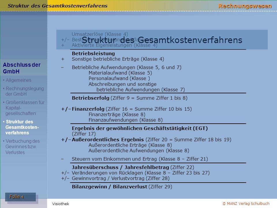 Struktur des Gesamtkostenverfahrens