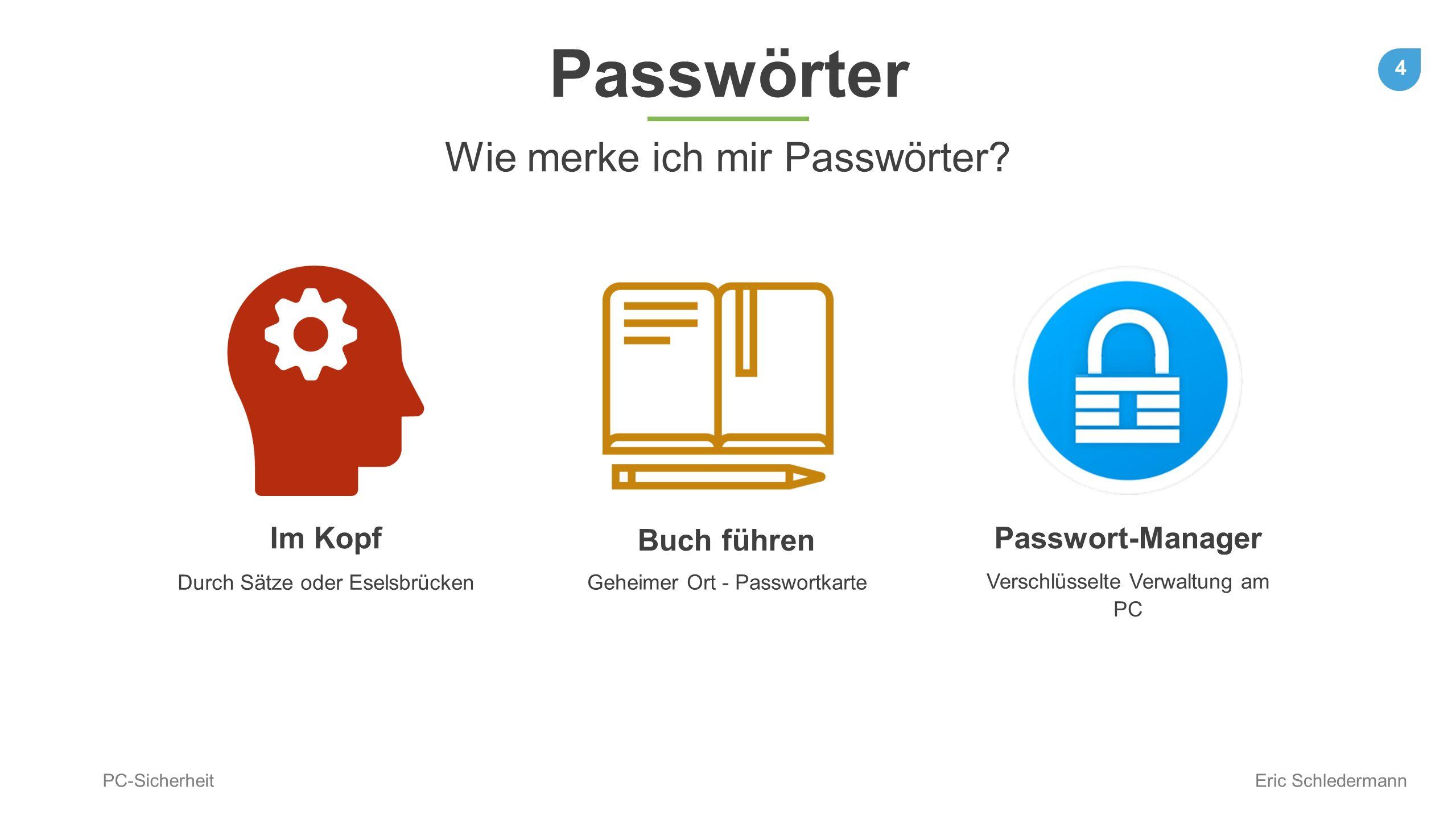 Passwörter Wie merke ich mir Passwörter Im Kopf Buch führen