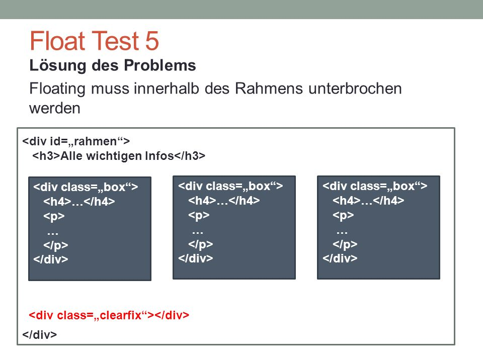"""Float Test 5 Lösung des Problems Floating muss innerhalb des Rahmens unterbrochen werden <div id=""""rahmen >"""