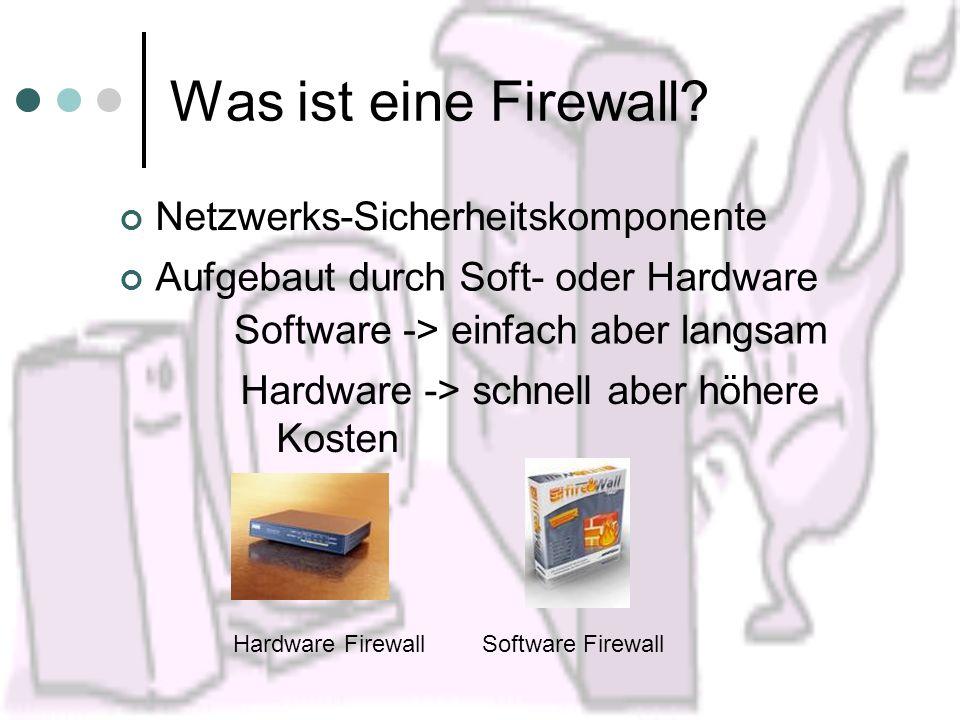 Was ist eine Firewall Netzwerks-Sicherheitskomponente