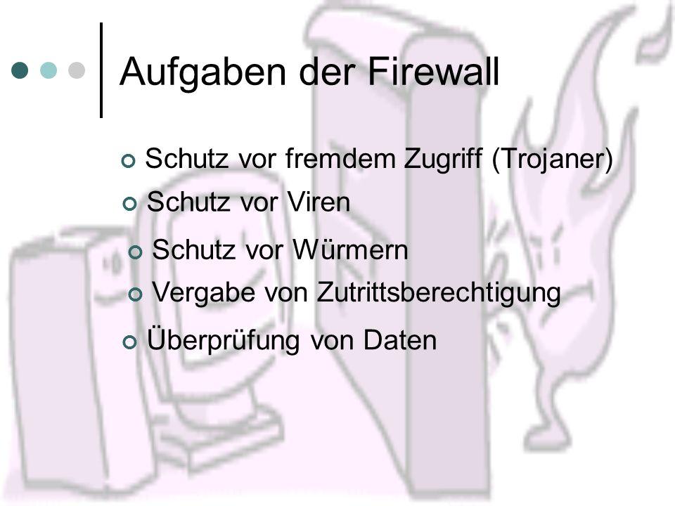 Aufgaben der Firewall Schutz vor fremdem Zugriff (Trojaner)