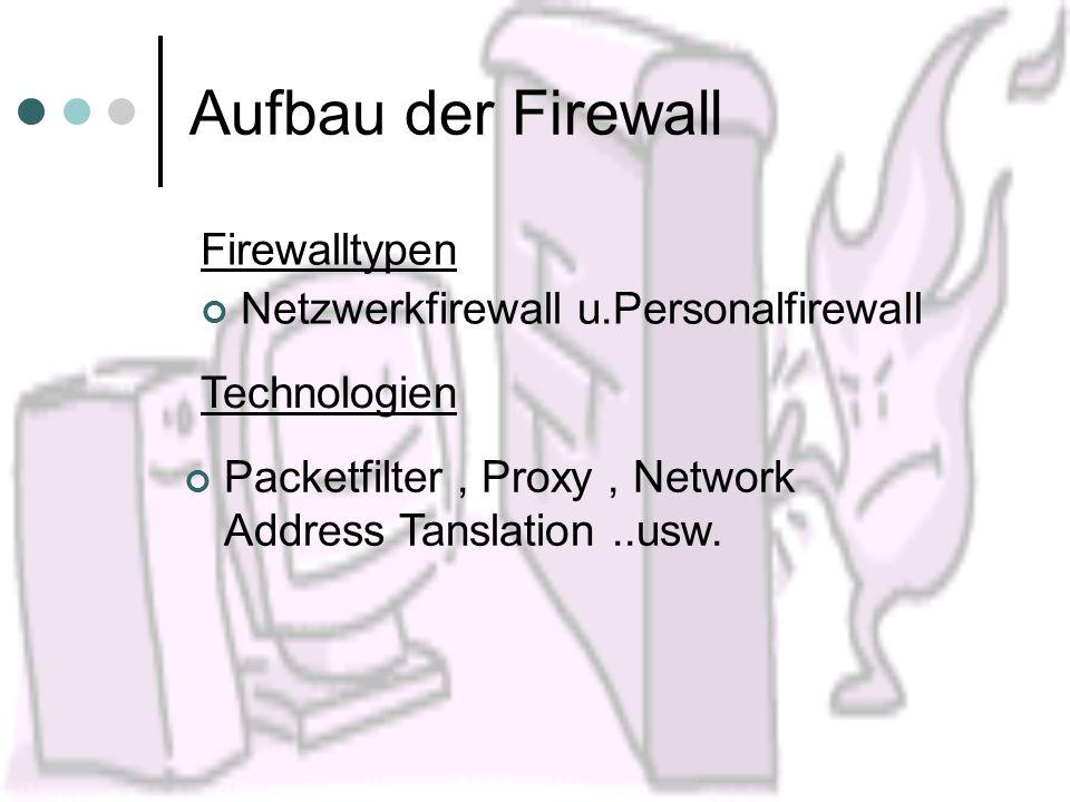 Aufbau der Firewall Firewalltypen Netzwerkfirewall u.Personalfirewall